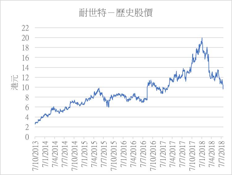 1316_price