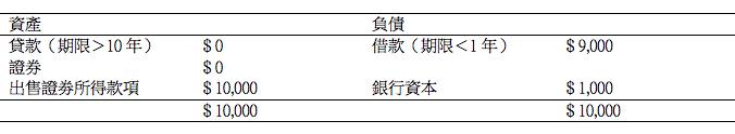 GFI-5_3.png