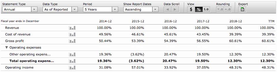 1038-financials-percentage.png