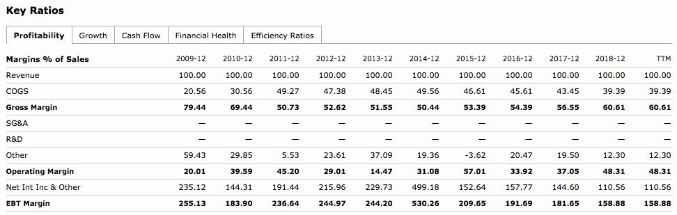 1038-key ratios profitability.png